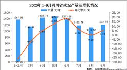 2020年9月四川省水泥产量数据统计分析