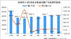 2020年9月重庆市集成电路产量数据统计分析