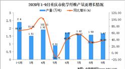2020年9月重庆市化学纤维产量数据统计分析