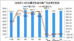 2020年9月安徽省集成电路产量数据统计分析