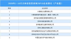 产业地产投资情报:2020年1-10月吉林省投资拿地TOP10企业排名(产业篇)