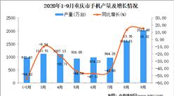 2020年9月重庆市手机产量数据统计分析