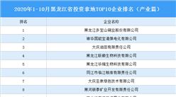 产业地产投资情报:2020年1-10月黑龙江省投资拿地TOP10企业排名(产业篇)