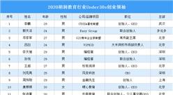 2020胡润教育行业Under30s创业领袖揭晓:男性18人 女性5人(图)