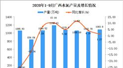 2020年9月广西水泥产量数据统计分析