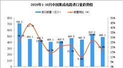 2020年10月中国集成电路进口数据统计分析