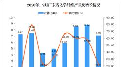 2020年9月广东化学纤维产量数据统计分析