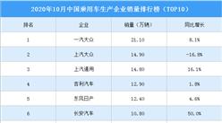 2020年10月中国乘用车企业销量排行榜