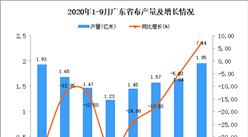 2020年9月广东布产量数据统计分析