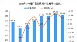 2020年9月广东饮料产量数据统计分析