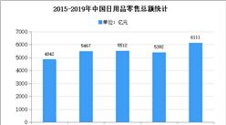 2021年中国二氧化硅行业存在问题及市场前景预测分析