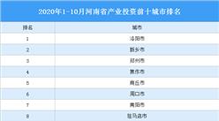 2020年1-10月河南省产业投资前十城市排名(产业篇)