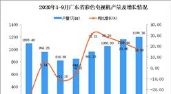 2020年9月廣東彩色電視機產量數據統計分析