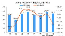 2020年9月江西省水泥产量数据统计分析
