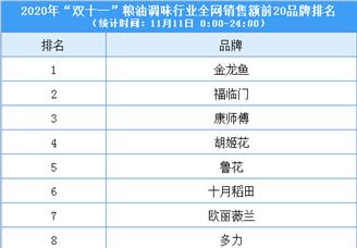 """2020""""双十一""""粮油调味行业全网销售额前20品牌排行榜"""