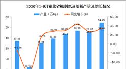 2020年9月湖北省机制纸及纸板产量数据统计分析