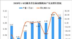 2020年9月湖北省金属切削机床产量数据统计分析