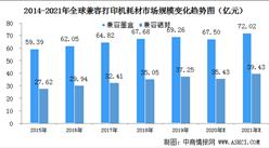 兼容打印機耗材行業穩定發展 2021年全球兼容打印機耗材規模預測(圖)
