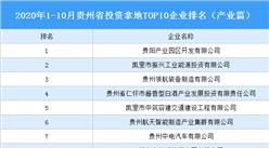 产业地产投资情报:2020年1-10月贵州省投资拿地TOP10企业排名(产业篇)