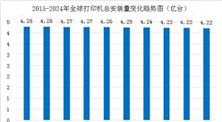 2021年全球打印機行業安裝規模預測及市場格局分析(圖)
