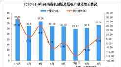 2020年9月河南省机制纸及纸板产量数据统计分析