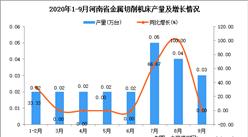 2020年9月河南省金属切削机床产量数据统计分析