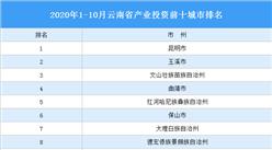 2020年1-10月云南省產業投資前十城市排名(產業篇)