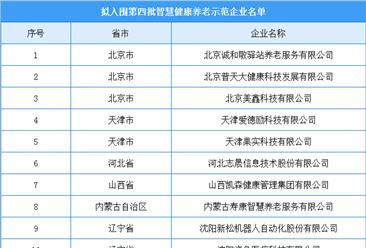 第四批智慧健康养老示范企业公示名单出炉:共51家企业入选(附名单)