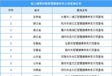17个基地入围第四批智慧健康养老示范基地名单(附完整名单)
