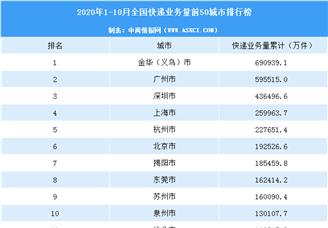 2020年10月中国快递量TOP50城市排行榜