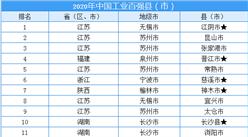2020年中國工業百強縣(市)排行榜(附完整榜單)