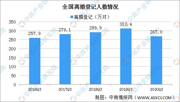 各个城市2020年三季度GDP_中国城市GDP二十强 济南反超西安入围,但最大黑马还是西安(3)