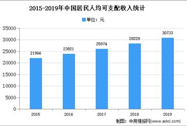 2021年中国商用游戏游艺设备市场现状及发展趋势预测分析