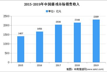 2021年中国游戏游艺设备行业存在问题及发展前景预测分析