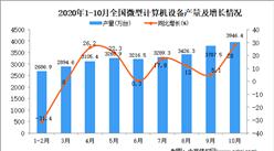 2020年1-10月中国微型计算机设备产量数据统计分析