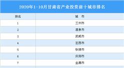 2020年1-10月甘肅省產業投資前十城市排名(產業篇)