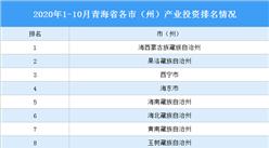 2020年1-10月青海省各市(州)產業投資排名(產業篇)