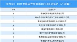 产业地产投资情报:2020年1-10月青海省投资拿地TOP10企业排名(产业篇)