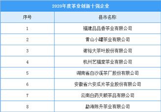 2020年度茶业创新十强企业排行榜(附榜单)