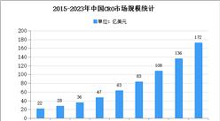 2021年中国CRO行业存在问题及发展前景预测分析