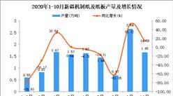 2020年10月新疆机制纸及纸板产量数据统计分析