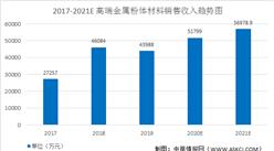 2021年中國電子專用高端金屬粉體材料行業市場規模及發展趨勢預測分析(圖)