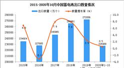 2020年1-10月中国蓄电池出口数据统计分析