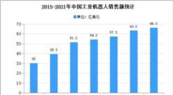 2021年中国工业机器人行业存在问题及发展前景预测分析