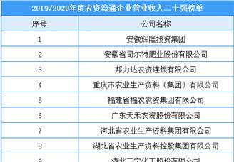 2019/2020年度農資流通企業營業收入二十強榜單