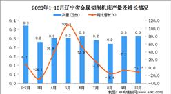 2020年10月辽宁省金属切削机床产量数据统计分析