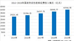 """财政投入逐年增长""""十三五""""国家财政性教育经费支出首次突破4万亿元(图)"""