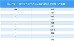 产业地产投资情报:2020年1-11月全国产业用地出让TOP10省份排名(产业篇)