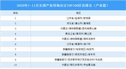 产业地产投资情报:2020年1-11月全国产业用地出让TOP100区县排名(产业篇)