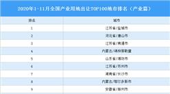 产业地产投资情报:2020年1-11月全国产业用地出让TOP100地市排名(产业篇)